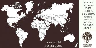Fundusze inwestycyjne - podsumowanie września 2019