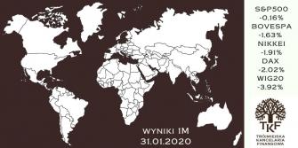 Fundusze inwestycyjne - podsumowanie stycznia 2020