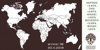 Fundusze inwestycyjne - podsumowanie listopada 2019