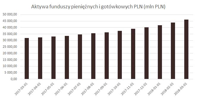 Aktywa_FP_2017_2018.png