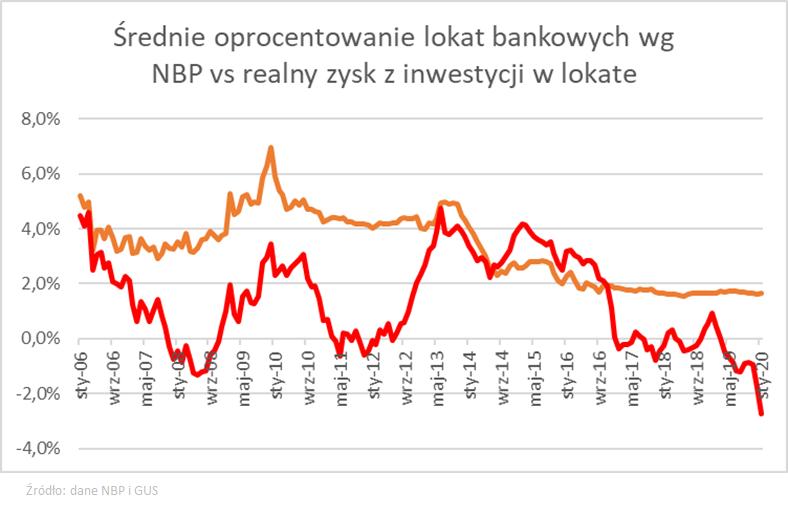 inflacjaalokaty.png