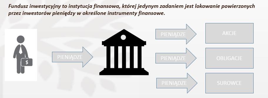 fundusz_infografika.jpg